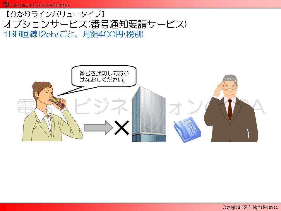 オプションサービス(番号通知要請サービス)