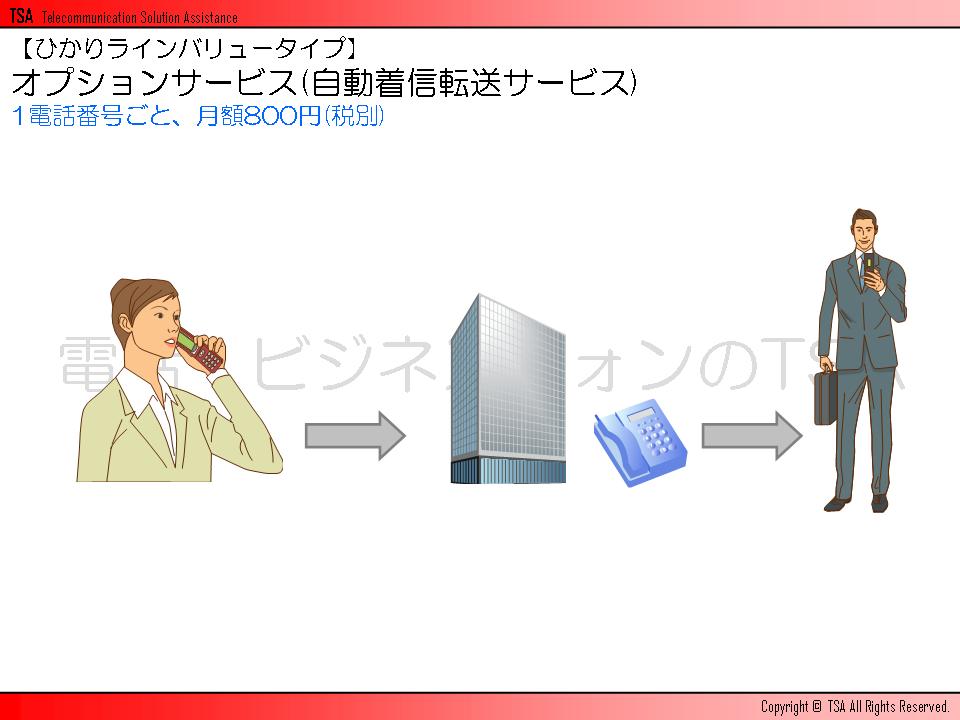 オプションサービス(自動着信転送サービス)