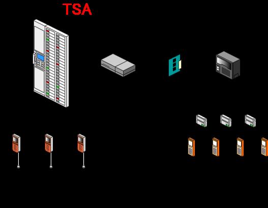 ナースコール子機の番号をPHS(ナースコール連動端末)にあらかじめ短縮登録し、名称を設定しておきます。