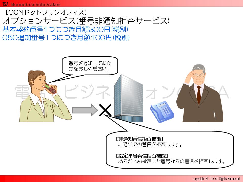 オプションサービス(番号非通知拒否サービス)