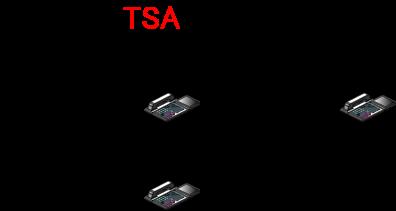 別の電話機から内線不在転送設定中の内線電話機を呼び出す。