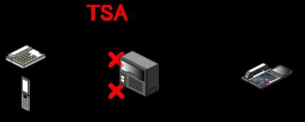 外線着信拒否設定中なので、外線着信せずに、かけてきた相手にはビジートーン(ツー・ツー・ツー・・・)を送出する。