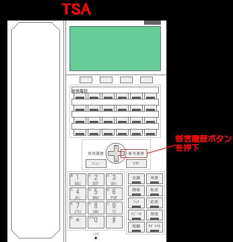 多機能電話機の着信履歴ボタンを押下。