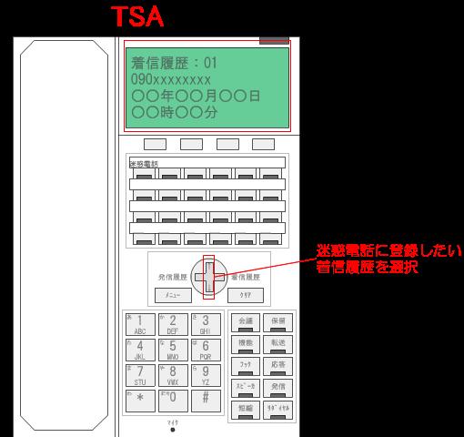 迷惑電話に登録したい着信履歴を選択後、ファンクションキーに割りつけられた迷惑電話ボタンを押下。