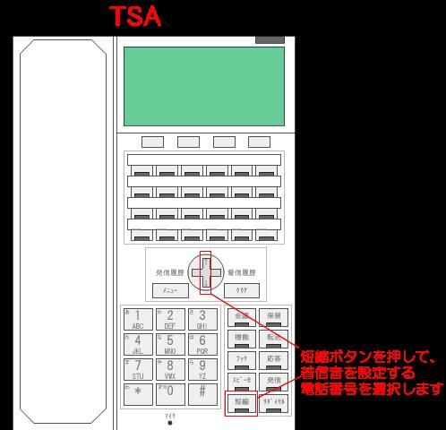 短縮ボタンを押して、着信音を設定する電話番号を選択します。