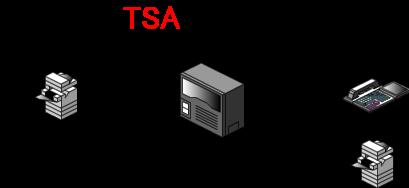 FAXからの信号(CNG信号)検知後、FAXが接続されている一般内線回路に着信を接続し、無事にFAXからの信号(CNG信号)を受信します。
