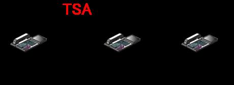 別の多機能電話機から通話割り込み特番+割り込み先の内線番号をダイヤルします。