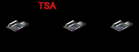 別の多機能電話機から通話モニタ特番+通話モニタ先の内線番号をダイヤルします。