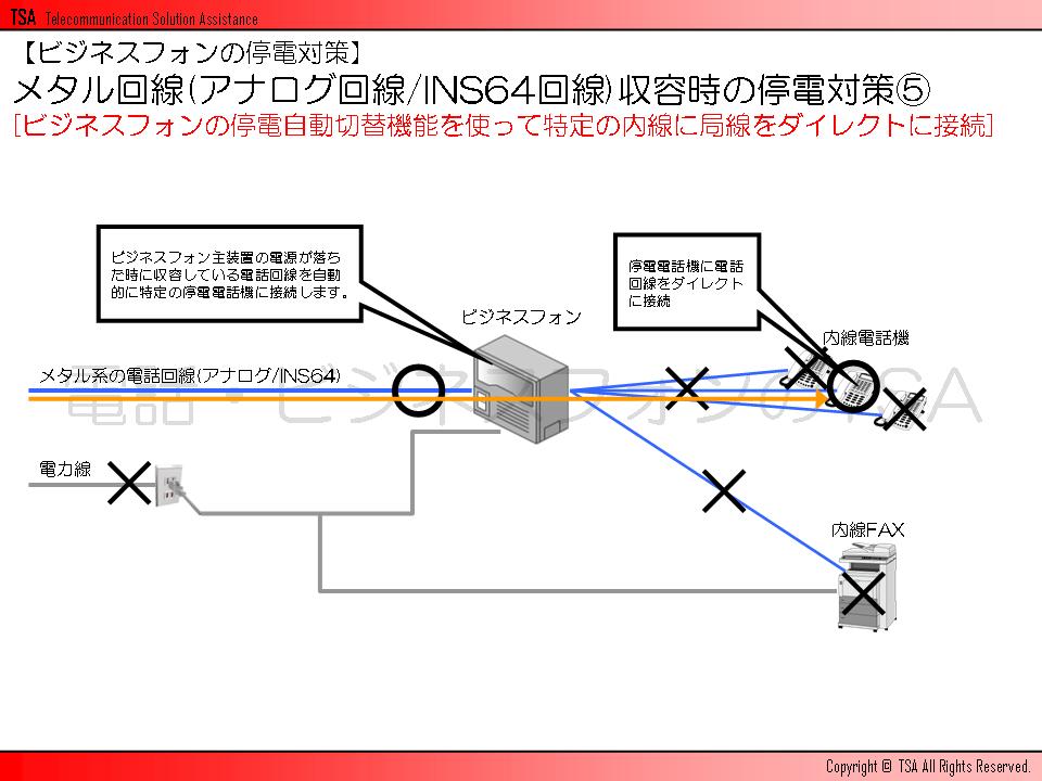 ビジネスフォンの停電自動切替機能を使って特定の内線に局線をダイレクトに接続